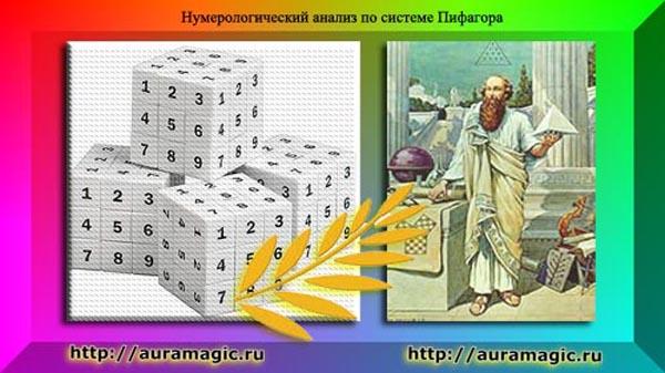 Колдовской рунический алфавит